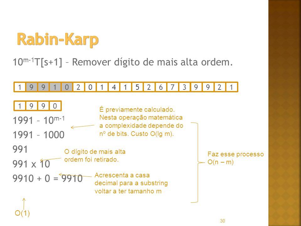 10 m-1 T[s+1] – Remover dígito de mais alta ordem. 1991 – 10 m-1 1991 – 1000 991 991 x 10 9910 + 0 = 9910 30 1991020141526739921 1990 O dígito de mais
