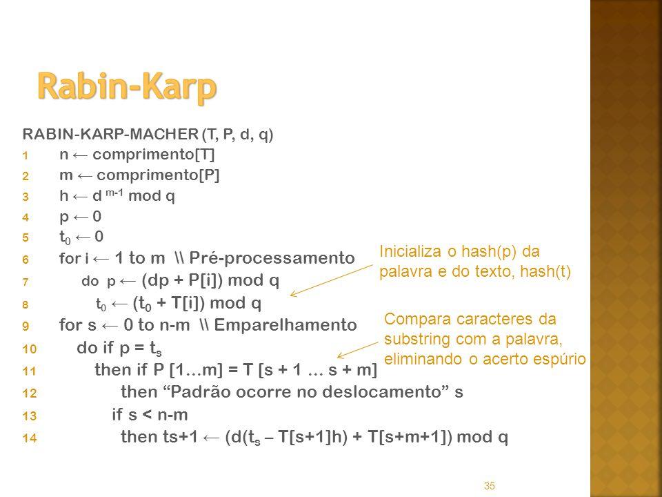 35 RABIN-KARP-MACHER (T, P, d, q) 1 n comprimento[T] 2 m comprimento[P] 3 h d m-1 mod q 4 p 0 5 t 0 0 6 for i 1 to m \\ Pré-processamento 7 do p (dp + P[i]) mod q 8 t 0 (t 0 + T[i]) mod q 9 for s 0 to n-m \\ Emparelhamento 10 do if p = t s 11 then if P [1...m] = T [s + 1...