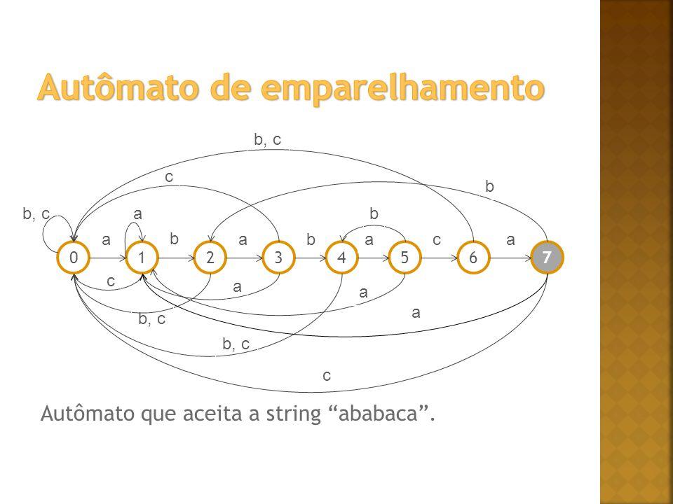 Autômato que aceita a string ababaca. 01256347 a b abaac b, ca c c a a b c b a