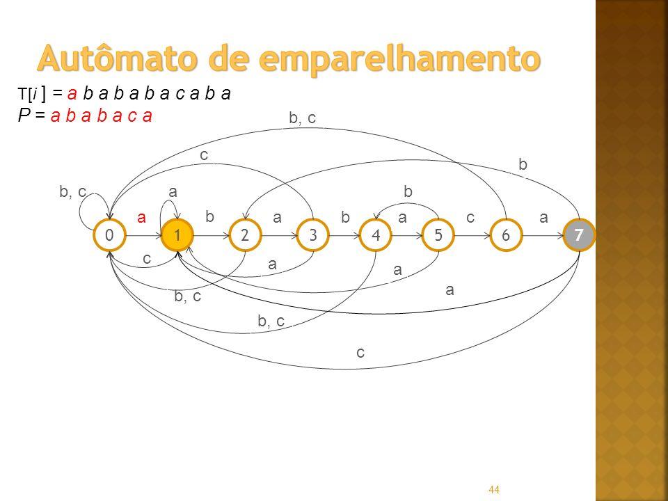 44 T[i ] = a b a b a b a c a b a P = a b a b a c a 01256347 a b abaac b, ca c c a a b c b a