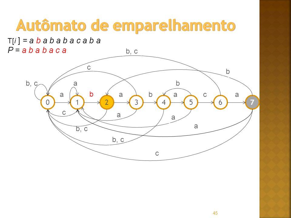 45 T[i ] = a b a b a b a c a b a P = a b a b a c a 01256347 a b abaac b, ca c c a a b c b a