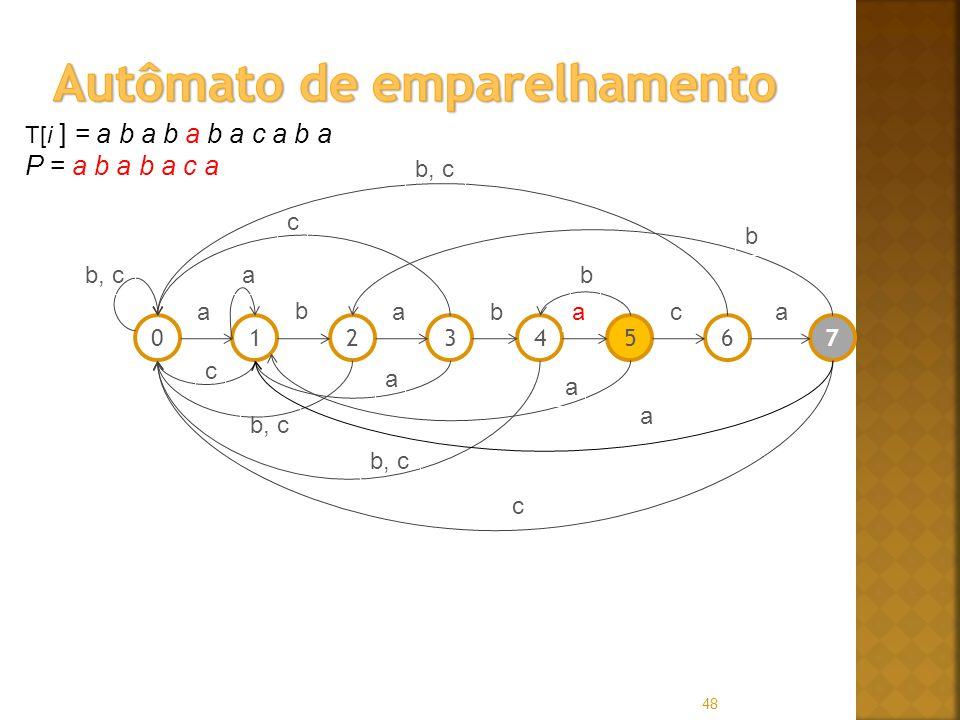48 T[i ] = a b a b a b a c a b a P = a b a b a c a 01256347 a b abaac b, ca c c a a b c b a