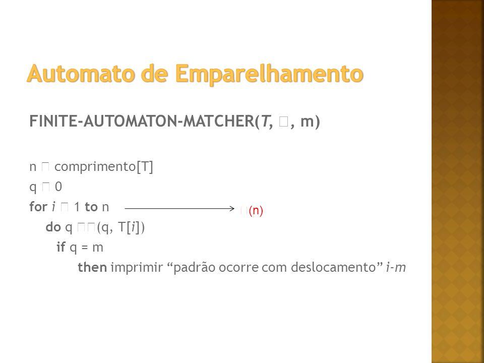 FINITE-AUTOMATON-MATCHER(T,, m) n comprimento[T] q 0 for i 1 to n do q (q, T[i]) if q = m then imprimir padrão ocorre com deslocamento i-m (n)