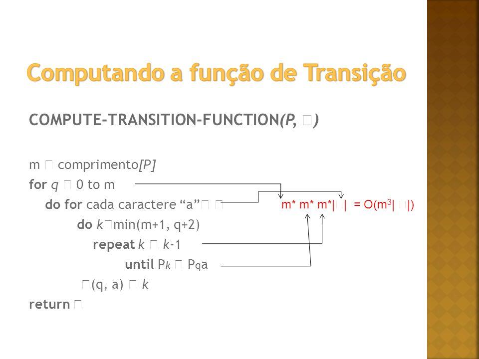 COMPUTE-TRANSITION-FUNCTION(P, ) m comprimento[P] for q 0 to m do for cada caractere a do k min(m+1, q+2) repeat k k-1 until P k P q a (q, a) k return m* m* m*| | = O(m 3 | |)