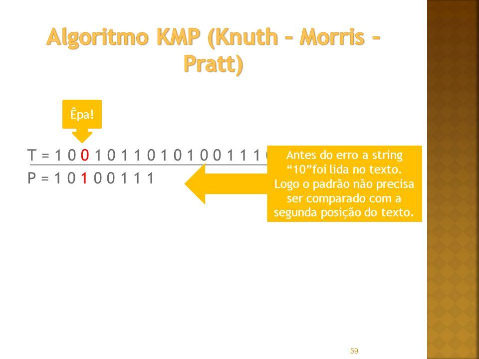 T = 1 0 0 1 0 1 1 0 1 0 1 0 0 1 1 1 0 0 P = 1 0 1 0 0 1 1 1 59 Êpa! Antes do erro a string 10foi lida no texto. Logo o padrão não precisa ser comparad