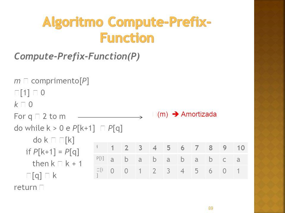 89 Compute-Prefix-Function(P) m comprimento[P] [1] 0 k 0 For q 2 to m do while k > 0 e P[k+1] P[q] do k [k] if P[k+1] = P[q] then k k + 1 [q] k return (m) Amortizada i 12345678910 P[i] ababababca [i ] 0012345601