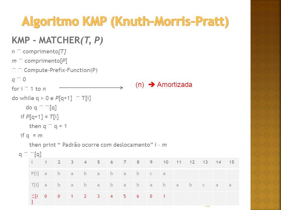 90 KMP - MATCHER(T, P) n comprimento[T] m comprimento[P] Compute-Prefix-Function(P) q 0 for i 1 to n do while q > 0 e P[q+1] T[i] do q [q] if P[q+1] = T[i] then q q + 1 if q = m then print Padrão ocorre com deslocamento i – m q [q] (n) Amortizada i123456789101112131415 P[i]ababababca T[i]ababababababcaa [i ] 0012345601