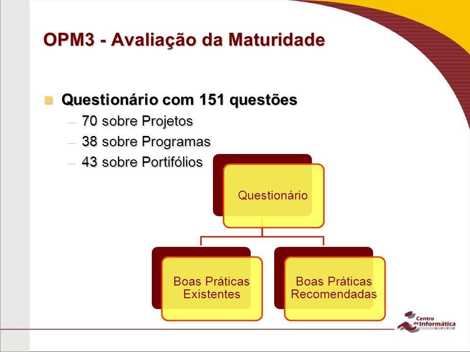 OPM3 - Avaliação da Maturidade Questionário com 151 questões Questionário com 151 questões –70 sobre Projetos –38 sobre Programas –43 sobre Portifólios Questionário Boas Práticas Existentes Boas Práticas Recomendadas