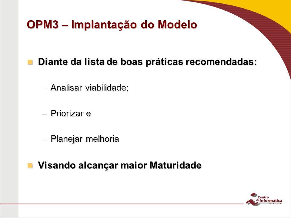 OPM3 – Implantação do Modelo Diante da lista de boas práticas recomendadas: Diante da lista de boas práticas recomendadas: –Analisar viabilidade; –Priorizar e –Planejar melhoria Visando alcançar maior Maturidade Visando alcançar maior Maturidade