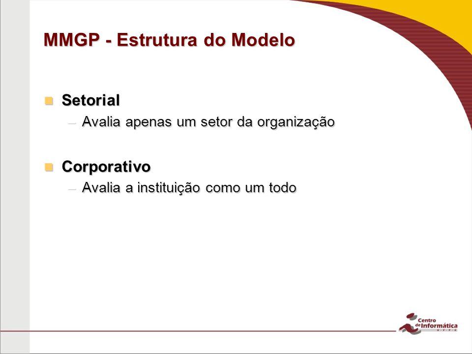 MMGP - Estrutura do Modelo Setorial Setorial –Avalia apenas um setor da organização Corporativo Corporativo –Avalia a instituição como um todo
