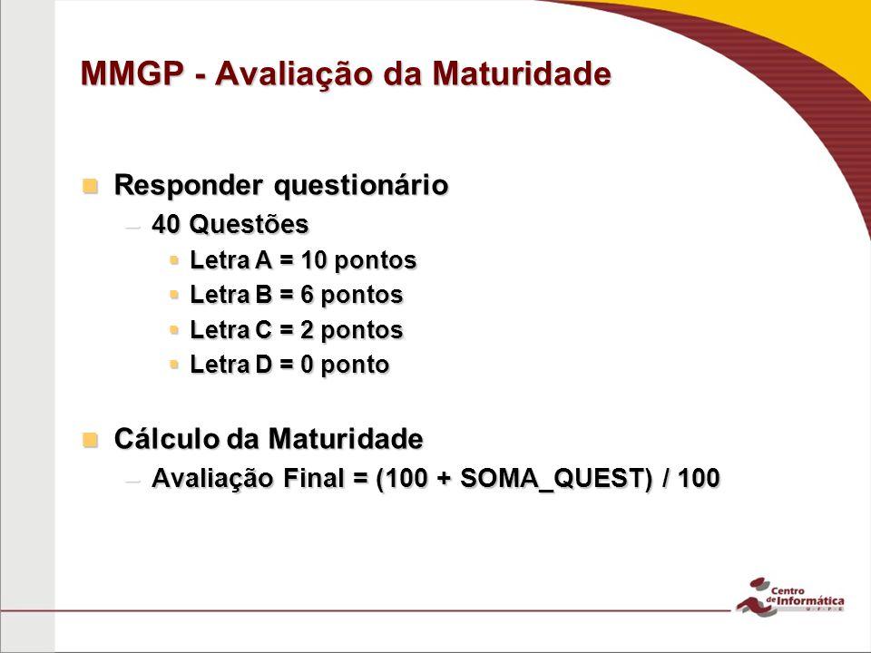 MMGP - Avaliação da Maturidade Responder questionário Responder questionário –40 Questões Letra A = 10 pontos Letra A = 10 pontos Letra B = 6 pontos Letra B = 6 pontos Letra C = 2 pontos Letra C = 2 pontos Letra D = 0 ponto Letra D = 0 ponto Cálculo da Maturidade Cálculo da Maturidade –Avaliação Final = (100 + SOMA_QUEST) / 100
