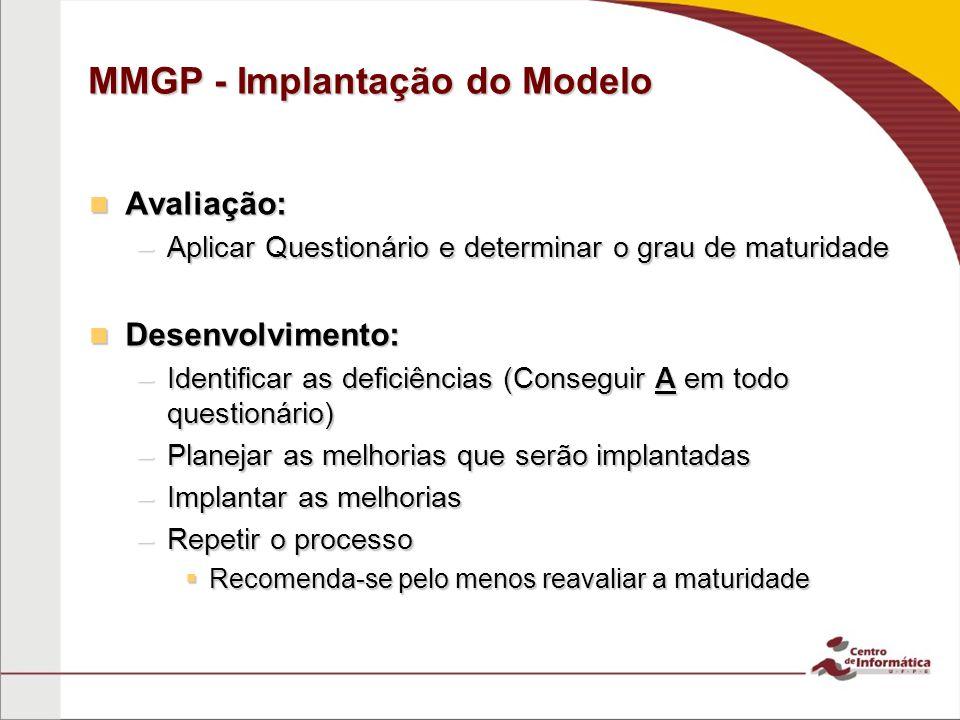 MMGP - Implantação do Modelo Avaliação: Avaliação: –Aplicar Questionário e determinar o grau de maturidade Desenvolvimento: Desenvolvimento: –Identificar as deficiências (Conseguir A em todo questionário) –Planejar as melhorias que serão implantadas –Implantar as melhorias –Repetir o processo Recomenda-se pelo menos reavaliar a maturidade Recomenda-se pelo menos reavaliar a maturidade