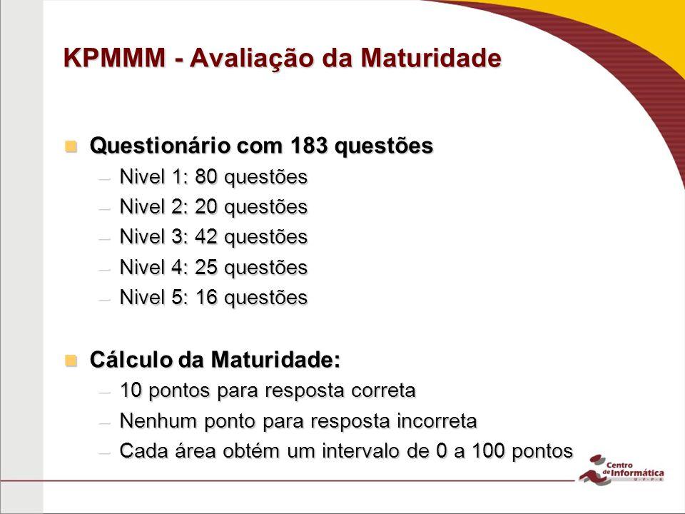 KPMMM - Avaliação da Maturidade Questionário com 183 questões Questionário com 183 questões –Nivel 1: 80 questões –Nivel 2: 20 questões –Nivel 3: 42 questões –Nivel 4: 25 questões –Nivel 5: 16 questões Cálculo da Maturidade: Cálculo da Maturidade: –10 pontos para resposta correta –Nenhum ponto para resposta incorreta –Cada área obtém um intervalo de 0 a 100 pontos