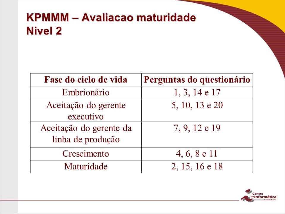 KPMMM – Avaliacao maturidade Nivel 2 Fase do ciclo de vidaPerguntas do questionário Embrionário1, 3, 14 e 17 Aceitação do gerente executivo 5, 10, 13 e 20 Aceitação do gerente da linha de produção 7, 9, 12 e 19 Crescimento4, 6, 8 e 11 Maturidade2, 15, 16 e 18