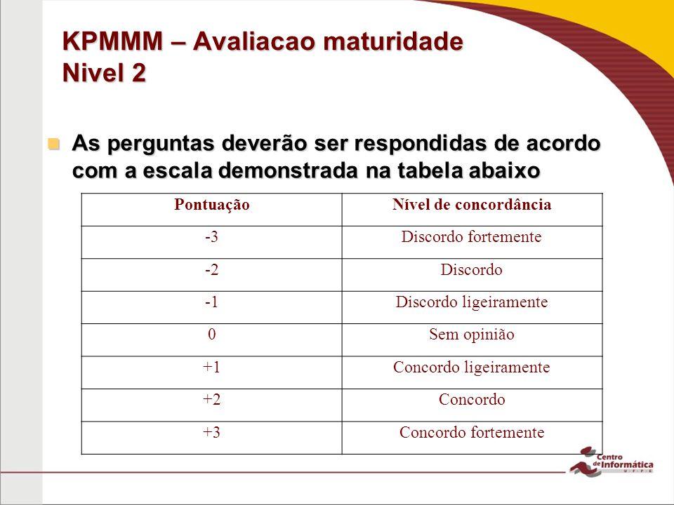 KPMMM – Avaliacao maturidade Nivel 2 As perguntas deverão ser respondidas de acordo com a escala demonstrada na tabela abaixo As perguntas deverão ser respondidas de acordo com a escala demonstrada na tabela abaixo PontuaçãoNível de concordância -3Discordo fortemente -2Discordo Discordo ligeiramente 0Sem opinião +1Concordo ligeiramente +2Concordo +3Concordo fortemente
