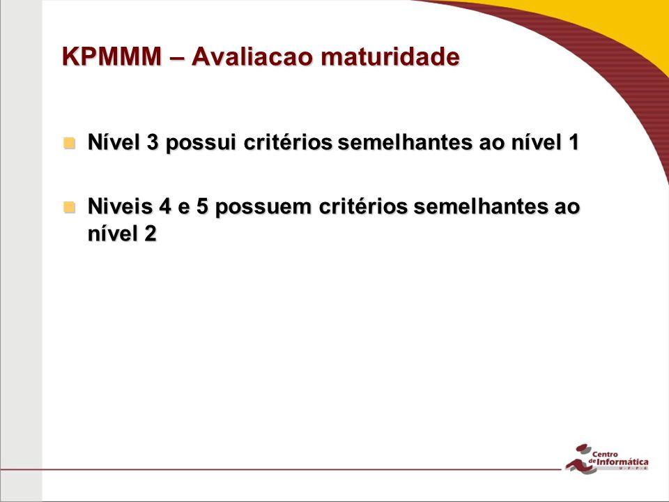 KPMMM – Avaliacao maturidade Nível 3 possui critérios semelhantes ao nível 1 Nível 3 possui critérios semelhantes ao nível 1 Niveis 4 e 5 possuem critérios semelhantes ao nível 2 Niveis 4 e 5 possuem critérios semelhantes ao nível 2