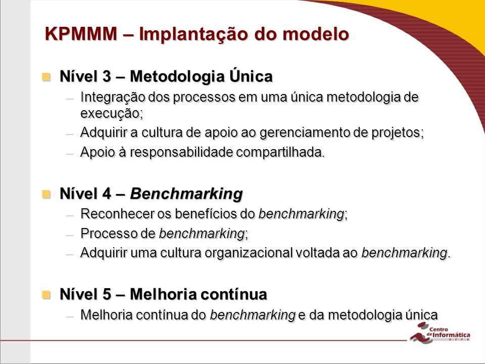 KPMMM – Implantação do modelo Nível 3 – Metodologia Única Nível 3 – Metodologia Única –Integração dos processos em uma única metodologia de execução; –Adquirir a cultura de apoio ao gerenciamento de projetos; –Apoio à responsabilidade compartilhada.