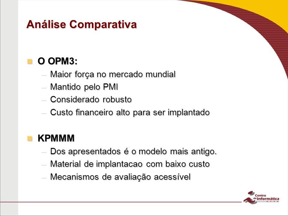 O OPM3: O OPM3: –Maior força no mercado mundial –Mantido pelo PMI –Considerado robusto –Custo financeiro alto para ser implantado KPMMM KPMMM –Dos apresentados é o modelo mais antigo.