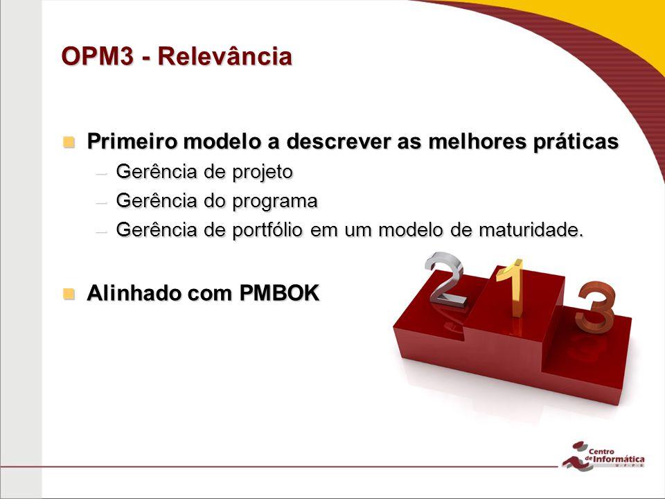 OPM3 - Relevância Primeiro modelo a descrever as melhores práticas Primeiro modelo a descrever as melhores práticas –Gerência de projeto –Gerência do programa –Gerência de portfólio em um modelo de maturidade.