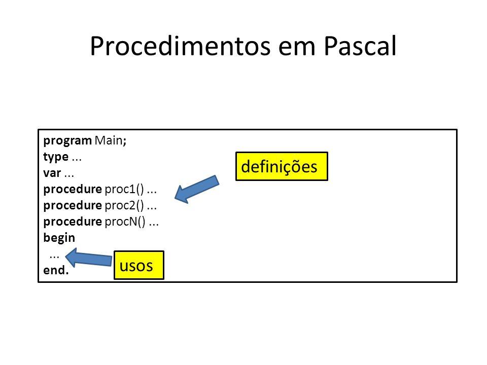 Procedimentos em Pascal program Main; type... var... procedure proc1()... procedure proc2()... procedure procN()... begin... end. definições usos