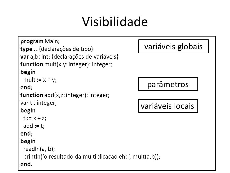 Visibilidade program Main; type...{declarações de tipo} var a,b: int; {declarações de variáveis} function mult(x,y: integer): integer; begin mult := x * y; end; function add(x,z: integer): integer; var t : integer; begin t := x + z; add := t; end; begin readln(a, b); println(o resultado da multiplicacao eh:, mult(a,b)); end.