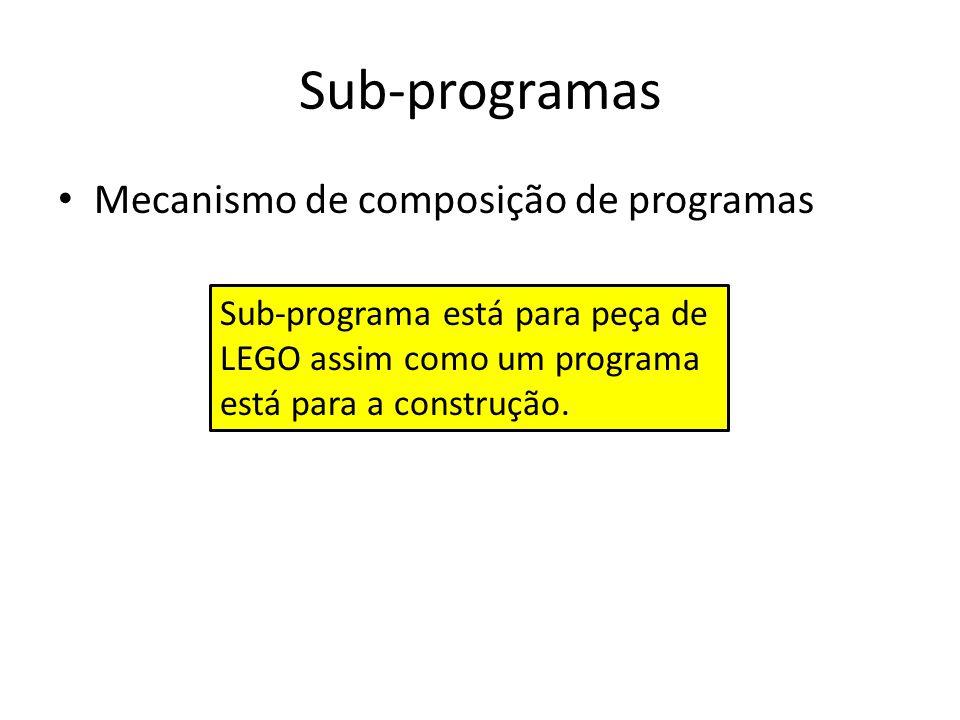Sub-programa e funções matemáticas Mecanismo de composição de programas Como na matemática – Possui entrada (argumentos) e saída (resultado) – Define relação entre entrada e saída – Uma entrada está associada a um único resultado Diferente da matemática – O valor é calculado – Programa possui estado.