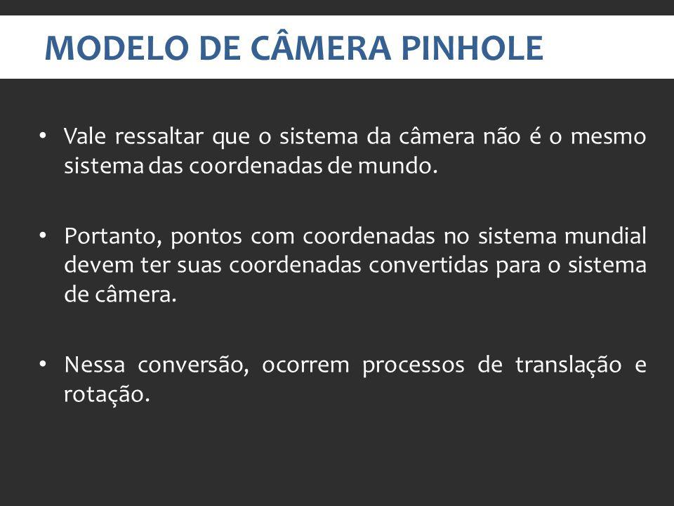 MODELO DE CÂMERA PINHOLE Vale ressaltar que o sistema da câmera não é o mesmo sistema das coordenadas de mundo.
