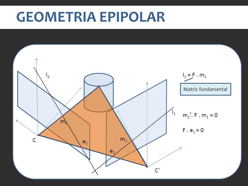 GEOMETRIA EPIPOLAR l 1 = F.m 1 Matriz fundamental m 2 T.
