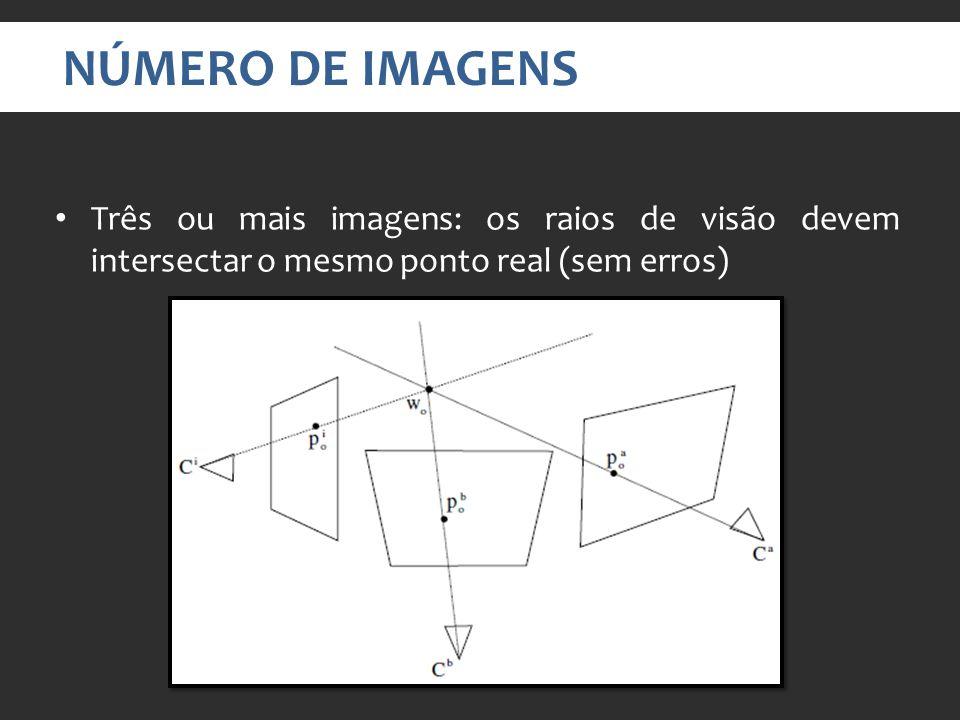 Três ou mais imagens: os raios de visão devem intersectar o mesmo ponto real (sem erros) NÚMERO DE IMAGENS