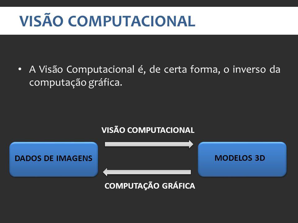 RECONSTRUÇÃO ONLINE Exemplo