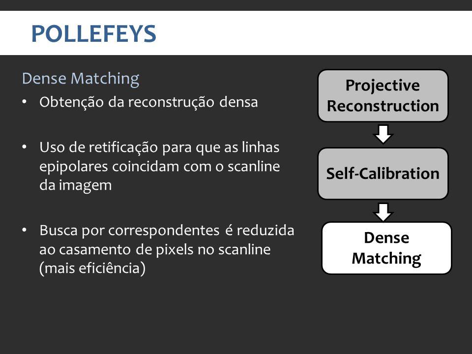 POLLEFEYS Projective Reconstruction Self-Calibration Dense Matching Obtenção da reconstrução densa Uso de retificação para que as linhas epipolares coincidam com o scanline da imagem Busca por correspondentes é reduzida ao casamento de pixels no scanline (mais eficiência)