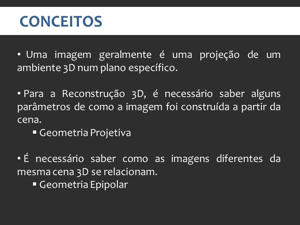POLLEFEYS Projective Reconstruction Self-Calibration Dense Matching Correspondência computada entre pares adjacentes de imagens retificadas Cálculo de um mapa de profundidade para cada ponto de vista de câmera Fusão entre os mapas para gerar um mapa denso da imagem