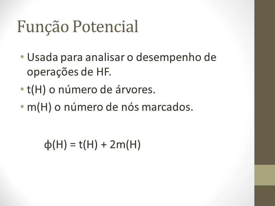 Função Potencial Usada para analisar o desempenho de operações de HF. t(H) o número de árvores. m(H) o número de nós marcados. φ(H) = t(H) + 2m(H)