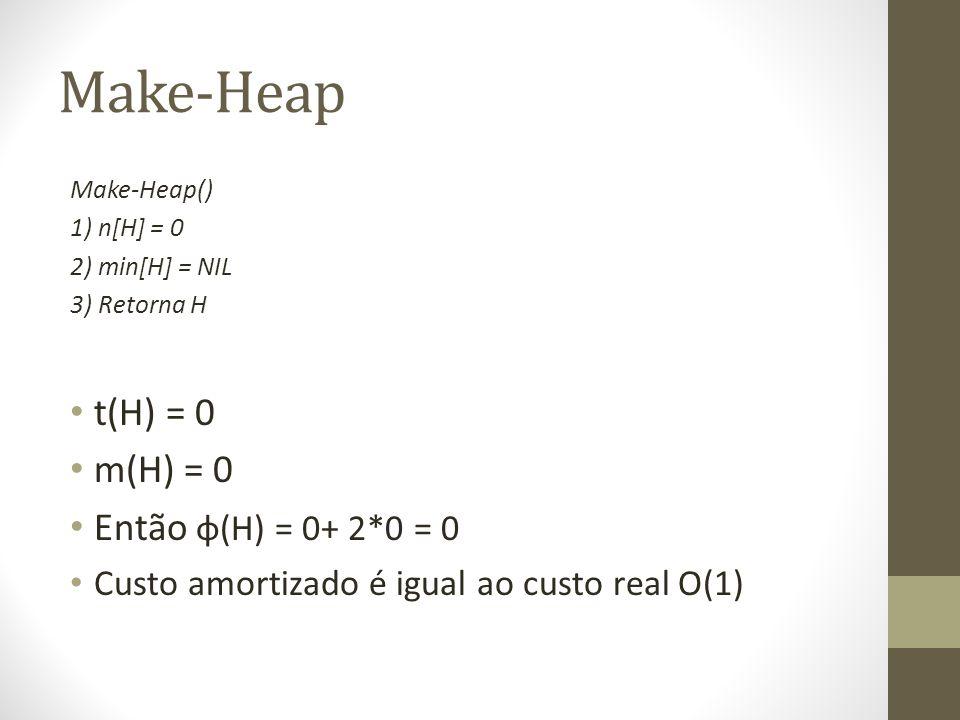 Make-Heap Make-Heap() 1) n[H] = 0 2) min[H] = NIL 3) Retorna H t(H) = 0 m(H) = 0 Então φ(H) = 0+ 2*0 = 0 Custo amortizado é igual ao custo real O(1)