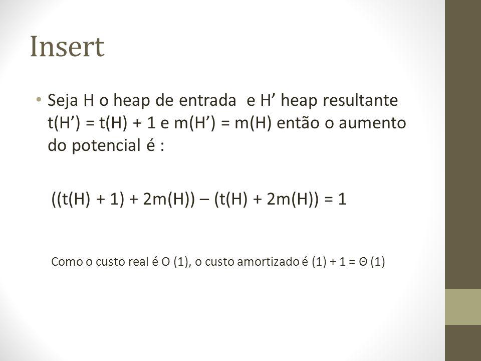 Seja H o heap de entrada e H heap resultante t(H) = t(H) + 1 e m(H) = m(H) então o aumento do potencial é : ((t(H) + 1) + 2m(H)) – (t(H) + 2m(H)) = 1