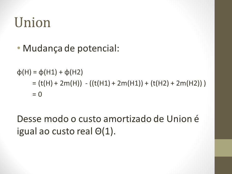 Mudança de potencial: φ(H) = φ(H1) + φ(H2) = (t(H) + 2m(H)) - ((t(H1) + 2m(H1)) + (t(H2) + 2m(H2)) ) = 0 Desse modo o custo amortizado de Union é igua