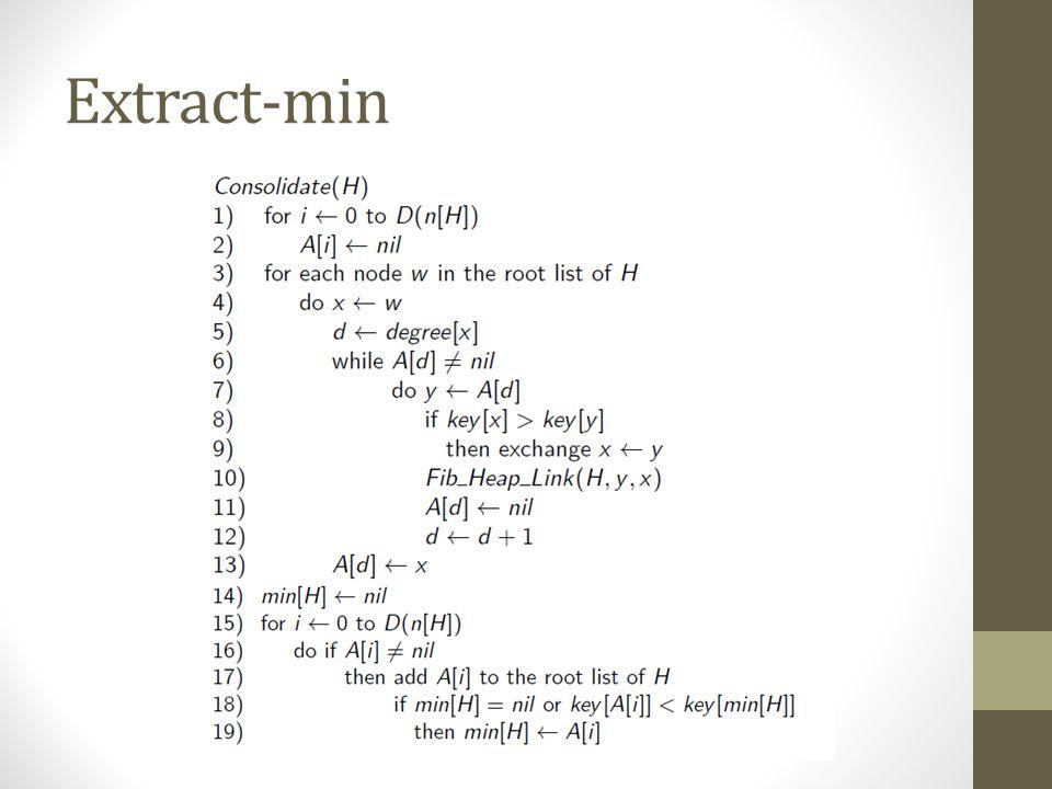 Extract-min