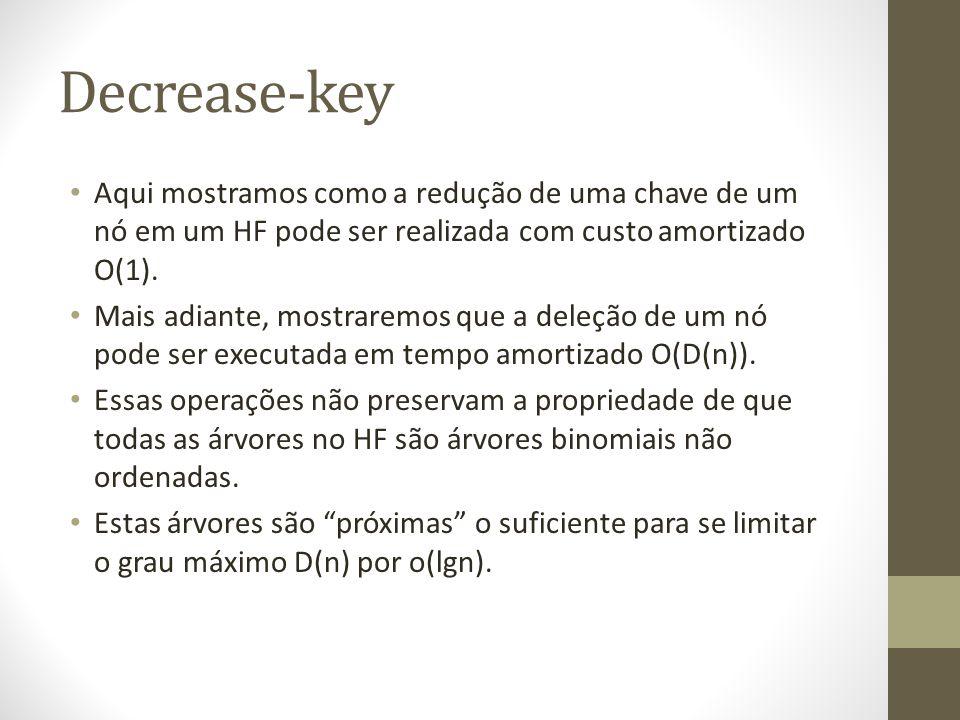Decrease-key Aqui mostramos como a redução de uma chave de um nó em um HF pode ser realizada com custo amortizado O(1). Mais adiante, mostraremos que