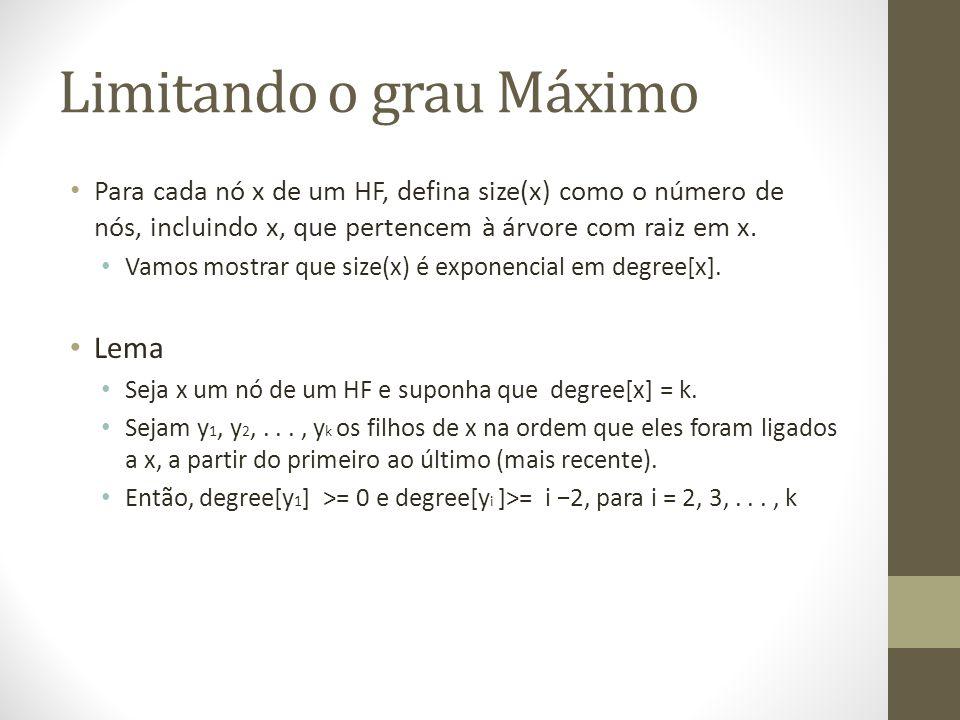 Limitando o grau Máximo Para cada nó x de um HF, defina size(x) como o número de nós, incluindo x, que pertencem à árvore com raiz em x. Vamos mostrar
