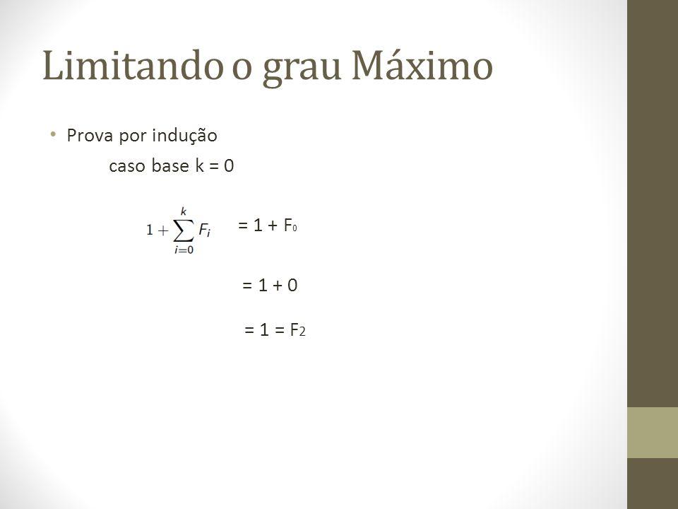 Limitando o grau Máximo Prova por indução caso base k = 0 = 1 + F 0 = 1 + 0 = 1 = F 2
