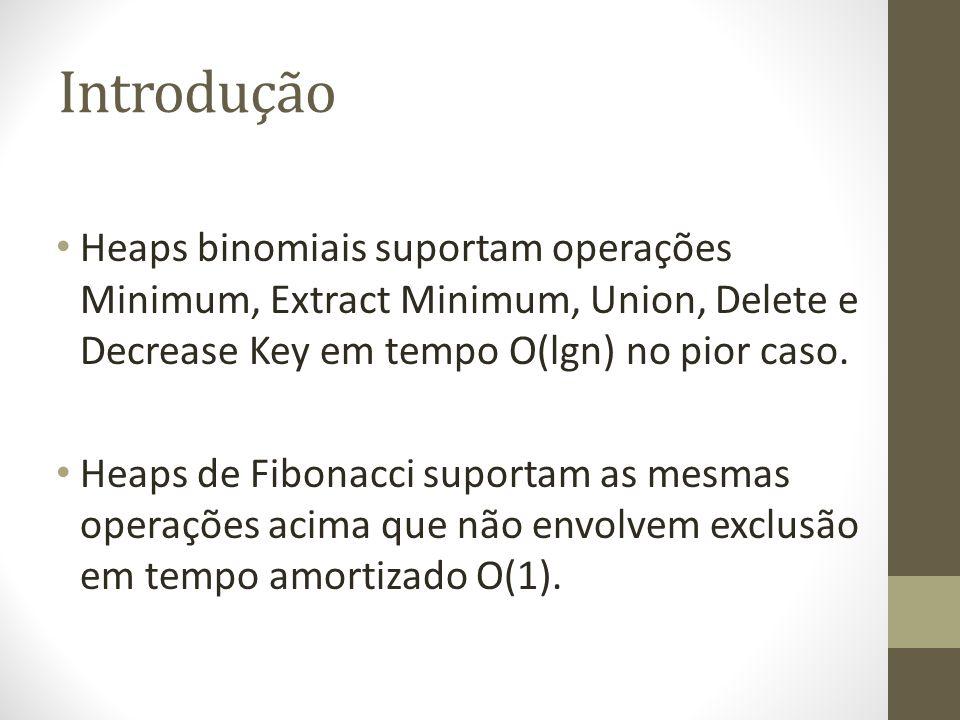 Introdução Heaps binomiais suportam operações Minimum, Extract Minimum, Union, Delete e Decrease Key em tempo O(lgn) no pior caso. Heaps de Fibonacci