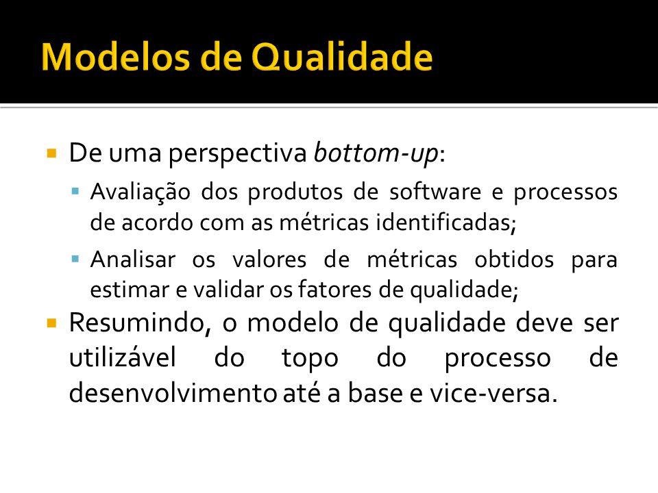 De uma perspectiva bottom-up: Avaliação dos produtos de software e processos de acordo com as métricas identificadas; Analisar os valores de métricas obtidos para estimar e validar os fatores de qualidade; Resumindo, o modelo de qualidade deve ser utilizável do topo do processo de desenvolvimento até a base e vice-versa.
