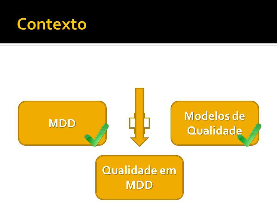 Modelos de Qualidade MDD Qualidade em MDD