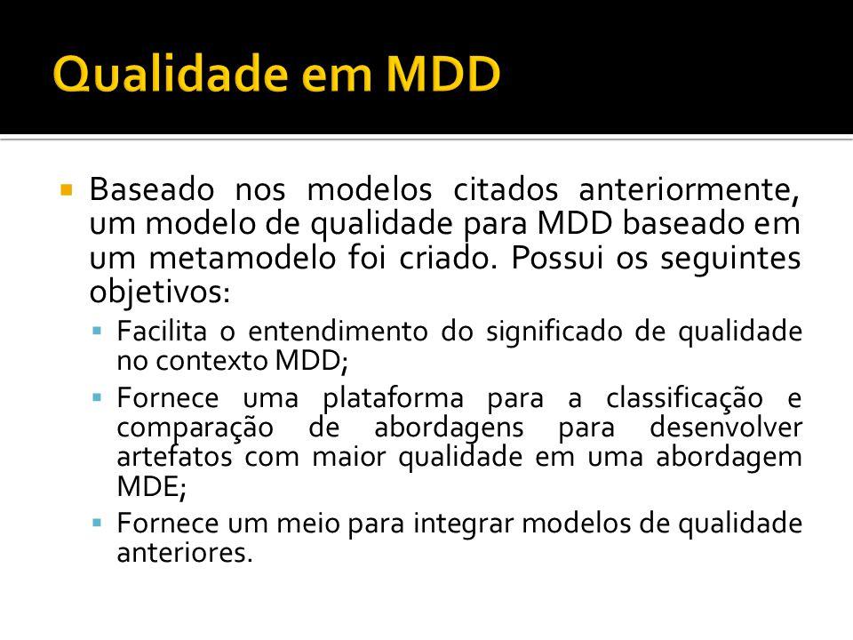 Baseado nos modelos citados anteriormente, um modelo de qualidade para MDD baseado em um metamodelo foi criado. Possui os seguintes objetivos: Facilit