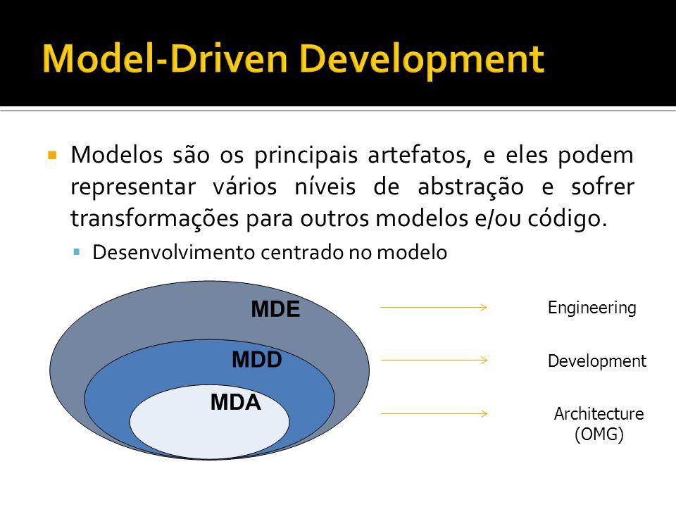 Modelos são os principais artefatos, e eles podem representar vários níveis de abstração e sofrer transformações para outros modelos e/ou código.