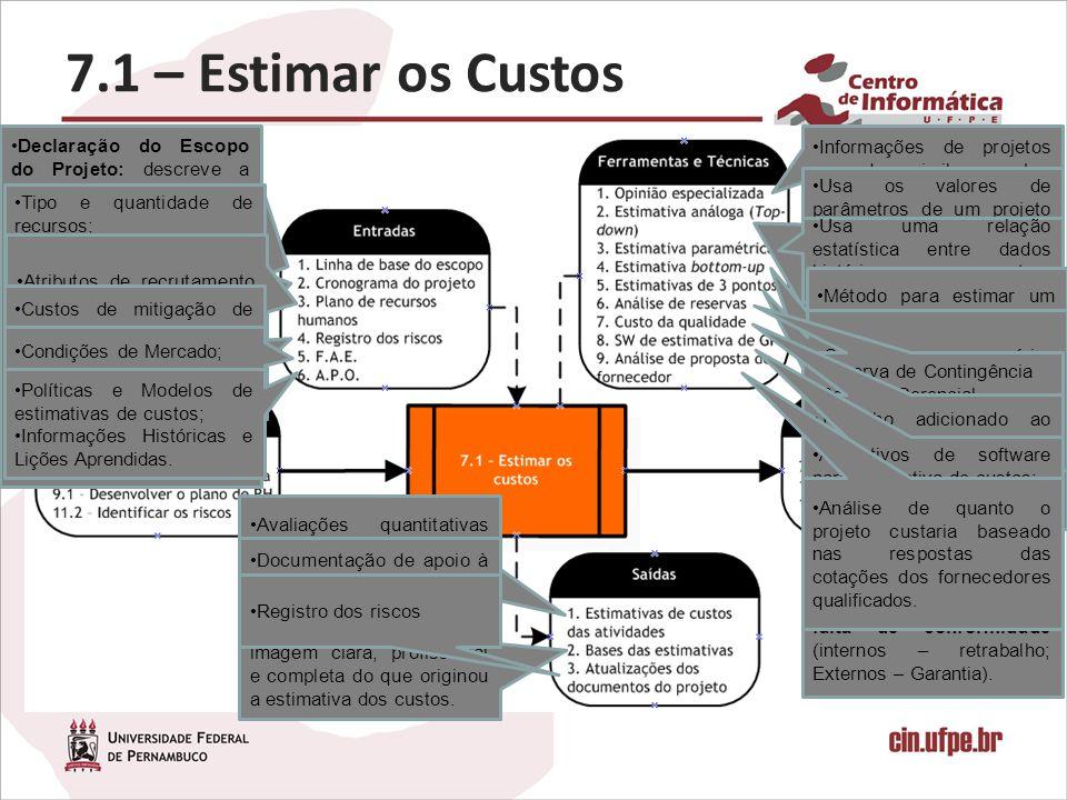7.1 – Estimar os Custos Declaração do Escopo do Projeto: descreve a necessidade de negócios, a justificativa, os requisitos e os limites atuais do pro