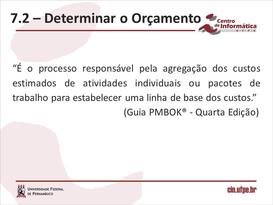 7.2 – Determinar o Orçamento É o processo responsável pela agregação dos custos estimados de atividades individuais ou pacotes de trabalho para estabe