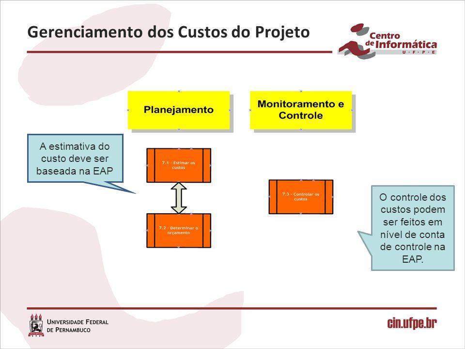 Gerenciamento dos Custos do Projeto A estimativa do custo deve ser baseada na EAP O controle dos custos podem ser feitos em nível de conta de controle