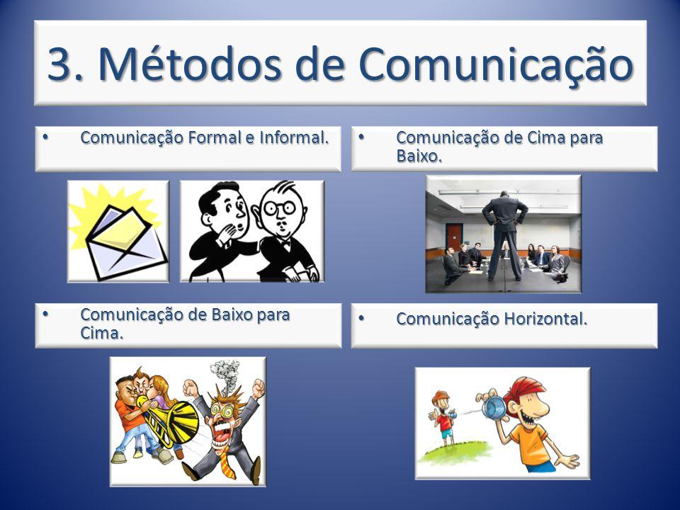 3. Métodos de Comunicação Comunicação de Cima para Baixo. Comunicação de Cima para Baixo. Comunicação de Baixo para Cima. Comunicação de Baixo para Ci