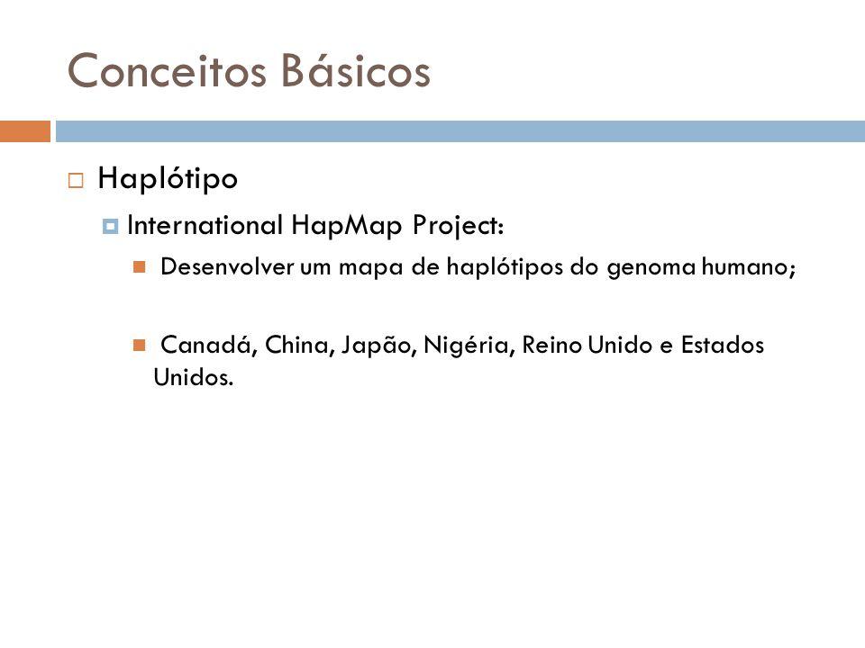 Conceitos Básicos Haplótipo International HapMap Project: Desenvolver um mapa de haplótipos do genoma humano; Canadá, China, Japão, Nigéria, Reino Uni